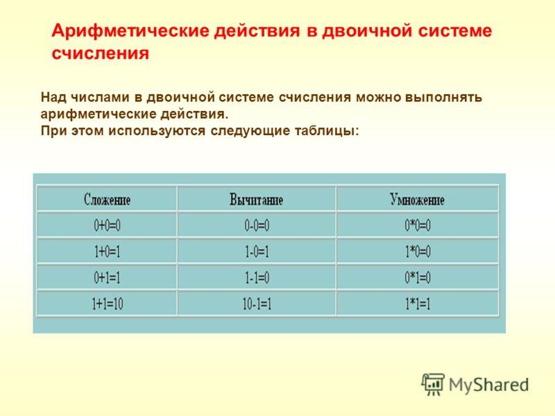 Над числами в двоичной системе счисления можно выполнять арифметические действия. При этом используются следующие таблицы: Арифметические действия в двоичной системе счисления