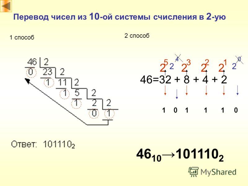 Перевод чисел из 10 -ой системы счисления в 2 -ую 46 10 101110 2 1 способ 2 способ 46=32 + 8 + 4 + 2 5 3 2 1 40 1 0 1 1 1 0 2 2 222 2