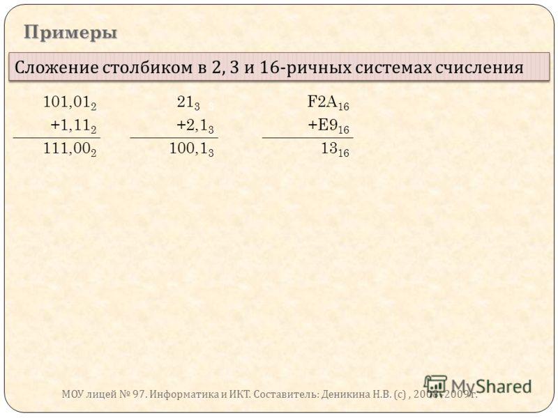 Примеры Сложение столбиком в 2, 3 и 16- ричных системах счисления 101,01 2 21 3 3 F2A 16 +1,11 2 +2,1 3 +E9 16 111,00 2 100,1 3 13 16 МОУ лицей 97. Информатика и ИКТ. Составитель : Деникина Н. В. ( с ), 2008 -2009 г.