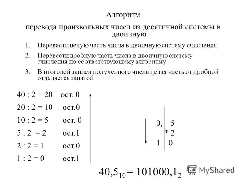 40,5 10 = 101000,1 2 0, 5 * 2 10 40 : 2 = 20 ост. 0 20 : 2 = 10 ост.0 10 : 2 = 5 ост. 0 5 : 2 = 2 ост.1 2 : 2 = 1 ост.0 1 : 2 = 0 ост.1 Алгоритм перевода произвольных чисел из десятичной системы в двоичную 1.Перевести целую часть числа в двоичную сис