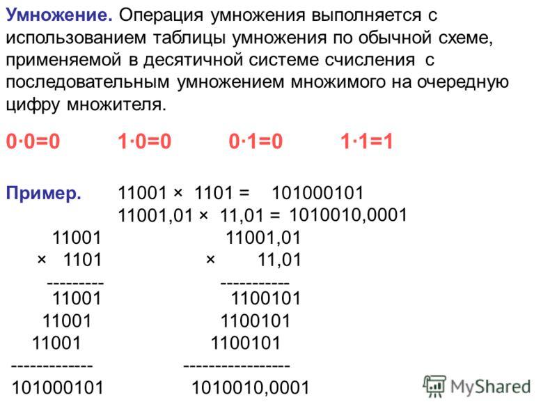 Умножение. Операция умножения выполняется с использованием таблицы умножения по обычной схеме, применяемой в десятичной системе счисления с последовательным умножением множимого на очередную цифру множителя. 0·0=01·0=00·1=01·1=1 Пример. 11001 × 1101