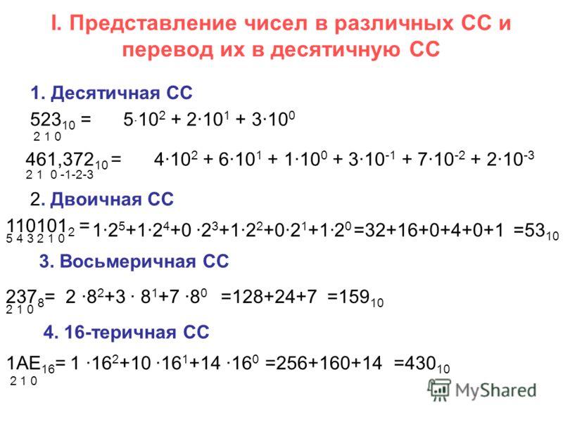 I. Представление чисел в различных СС и перевод их в десятичную СС 1 ·16 2 +10 ·16 1 +14 ·16 0 1.Десятичная СС 523 10 = 2 1 0 5 · 10 2 + 2·10 1 + 3·10 0 461,372 10 = 2 1 0 -1-2-3 4·10 2 + 6·10 1 + 1·10 0 + 3·10 -1 + 7·10 -2 + 2·10 -3 2. Двоичная СС 1