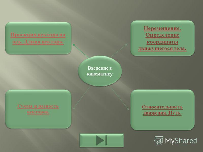 Введение в кинематику Перемещение. Определение координаты движущегося тела. Перемещение. Определение координаты движущегося тела. Относительность движения. Путь. Относительность движения. Путь. Проекция вектора на ось. Длина вектора. Проекция вектора