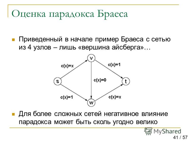 Оценка парадокса Браеса Приведенный в начале пример Браеса с сетью из 4 узлов – лишь «вершина айсберга»… Для более сложных сетей негативное влияние парадокса может быть сколь угодно велико 41 / 57