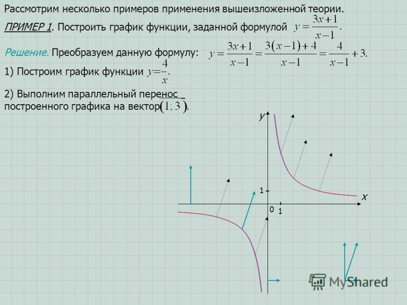 x 0 1 1 y Рассмотрим несколько примеров применения вышеизложенной теории. ПРИМЕР 1. Построить график функции, заданной формулой Решение. Преобразуем данную формулу:1) Построим график функции 2) Выполним параллельный перенос построенного графика на ве