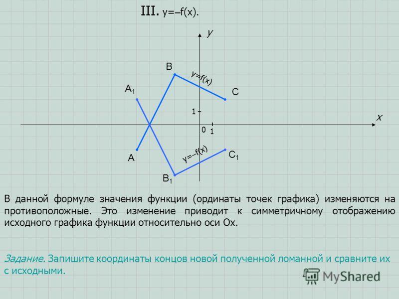 A B C x y III. y= – f(x). 0 1 1 A1A1 B1B1 C1C1 В данной формуле значения функции (ординаты точек графика) изменяются на противоположные. Это изменение приводит к симметричному отображению исходного графика функции относительно оси Ох. Задание. Запиши
