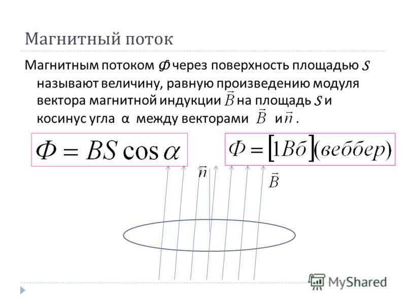 Магнитный поток Магнитным потоком Ф через поверхность площадью S называют величину, равную произведению модуля вектора магнитной индукции на площадь S и косинус угла α между векторами и.