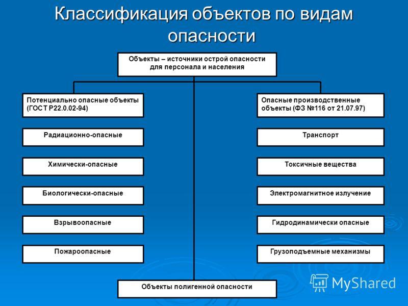 DN 40 НД (прир. газ) с 2-мя порогами