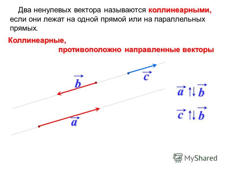 коллинеарными, Два ненулевых вектора называются коллинеарными, если они лежат на одной прямой или на параллельных прямых.a b c baКоллинеарные, противоположно направленные векторы противоположно направленные векторы bc