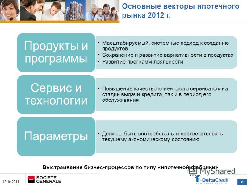 Основные векторы ипотечного рынка 2012 г. 8 12.10.2011 Масштабируемый, системные подход к созданию продуктов Сохранение и развитие вариативности в продуктах Развитие программ лояльности Продукты и программы Повышение качество клиентского сервиса как