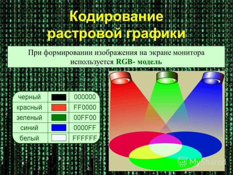 При формировании изображения на экране монитора используется RGB- модель Кодирование растровой графики черный000000 красныйFF0000 зеленый00FF00 синий0000FF белыйFFFFFF