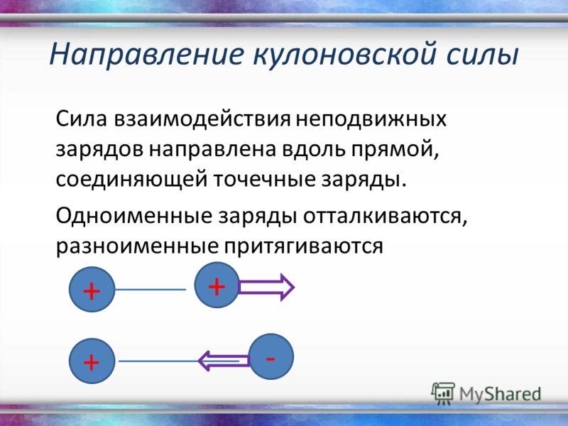 Направление кулоновской силы Сила взаимодействия неподвижных зарядов направлена вдоль прямой, соединяющей точечные заряды. Одноименные заряды отталкиваются, разноименные притягиваются + + + -