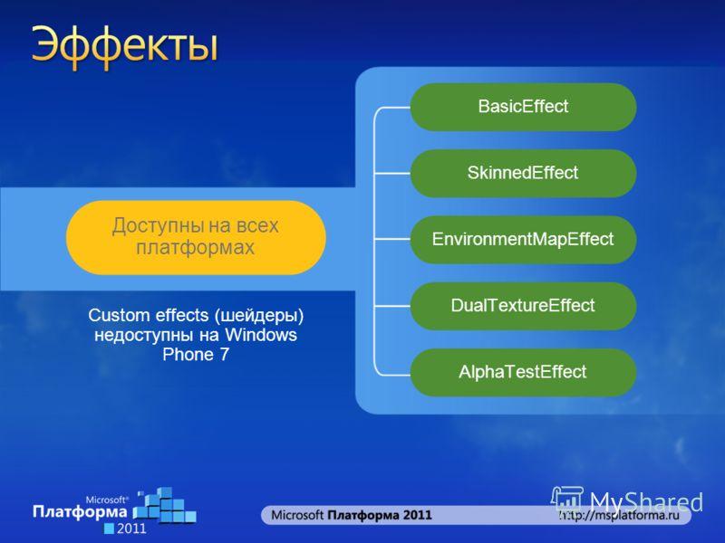 Доступны на всех платформах BasicEffect SkinnedEffect EnvironmentMapEffect DualTextureEffect AlphaTestEffect Custom effects (шейдеры) недоступны на Windows Phone 7