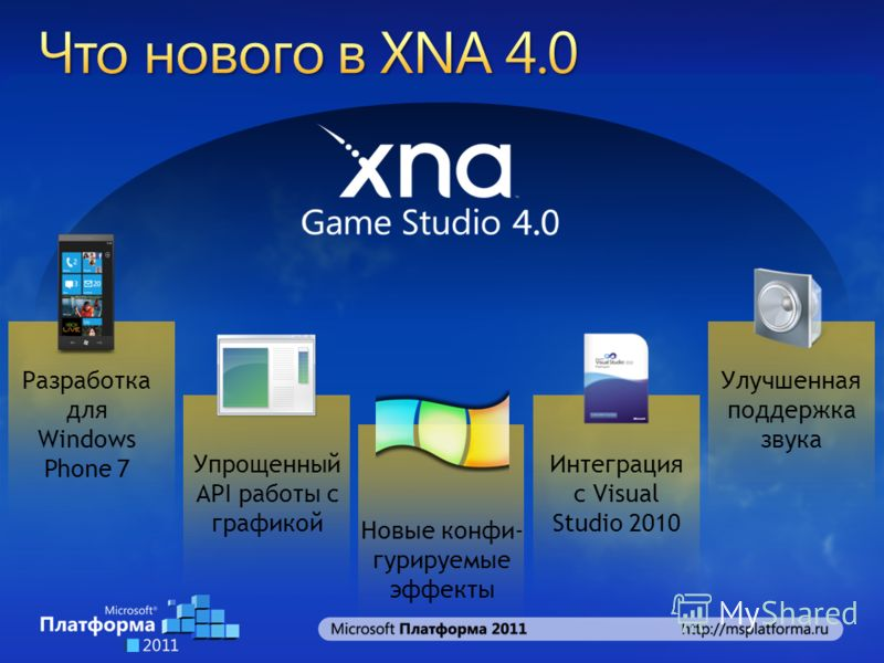 Разработка для Windows Phone 7 Упрощенный API работы с графикой Интеграция с Visual Studio 2010 Улучшенная поддержка звука Новые конфи- гурируемые эффекты