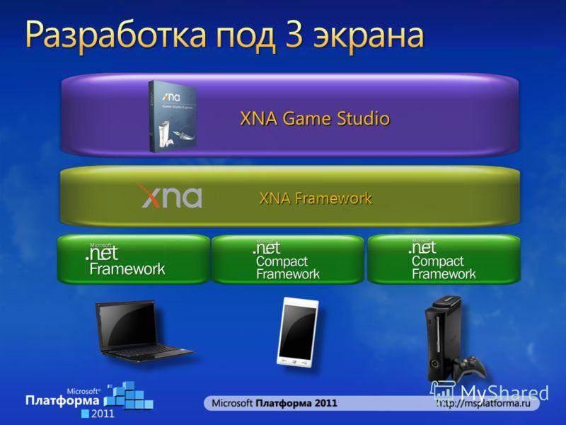 XNA Framework XNA Game Studio