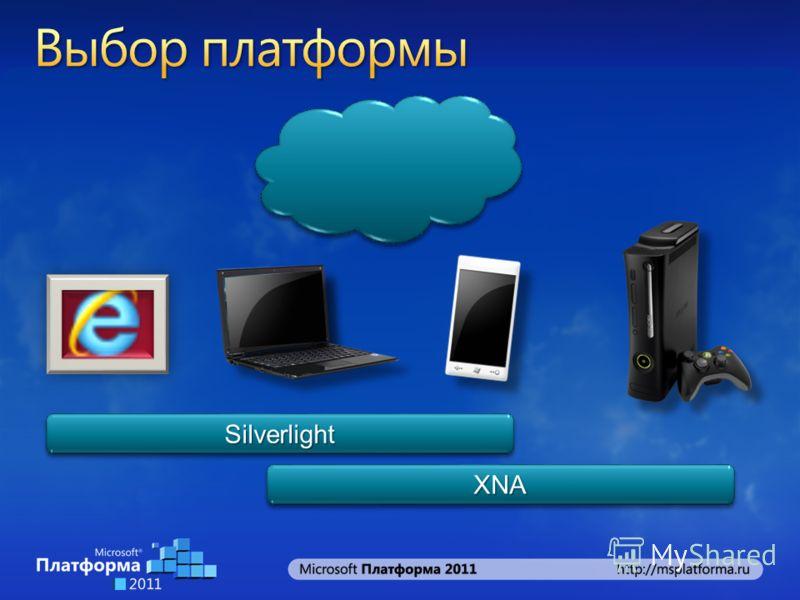 SilverlightSilverlight XNAXNA