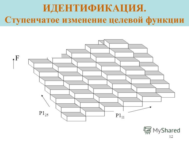 12 ИДЕНТИФИКАЦИЯ. Ступенчатое изменение целевой функции F P1 1 P1 2 P1 11 P1 25