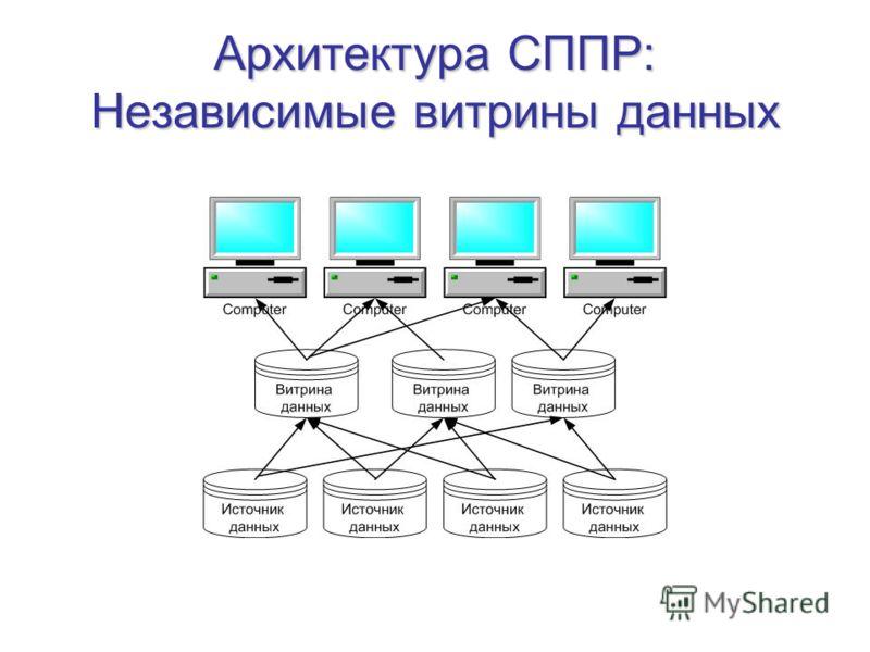 Архитектура СППР: Независимые витрины данных