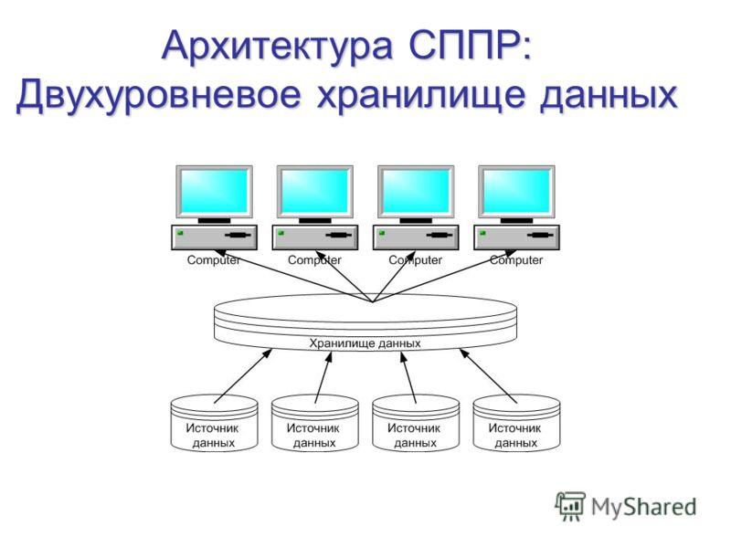 Архитектура СППР: Двухуровневое хранилище данных