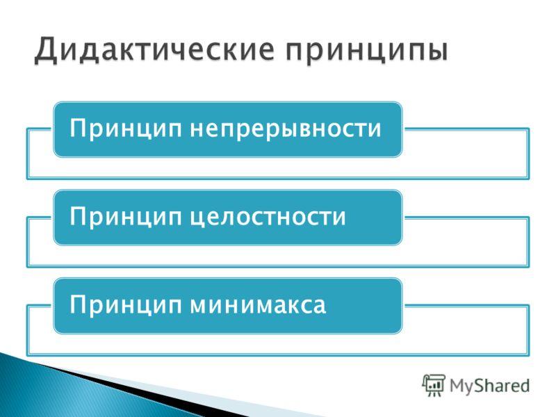 Принцип непрерывностиПринцип целостностиПринцип минимакса