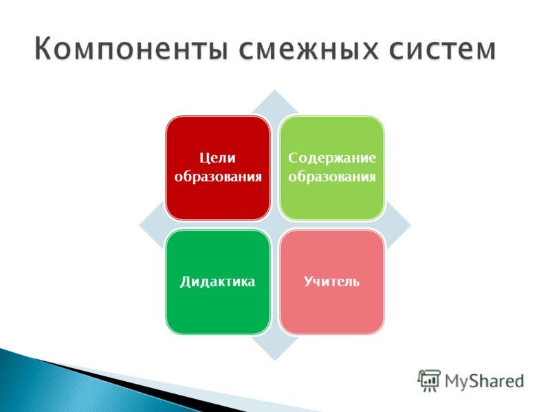 Цели образования Содержание образования ДидактикаУчитель