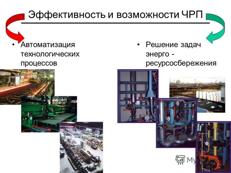 Эффективность и возможности ЧРП Автоматизация технологических процессов Решение задач энерго - ресурсосбережения
