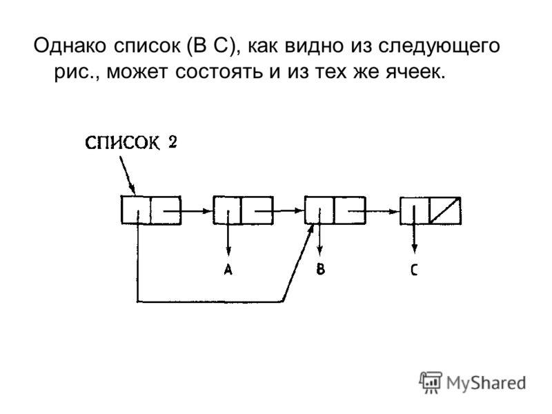 Однако список (В С), как видно из следующего рис., может состоять и из тех же ячеек.