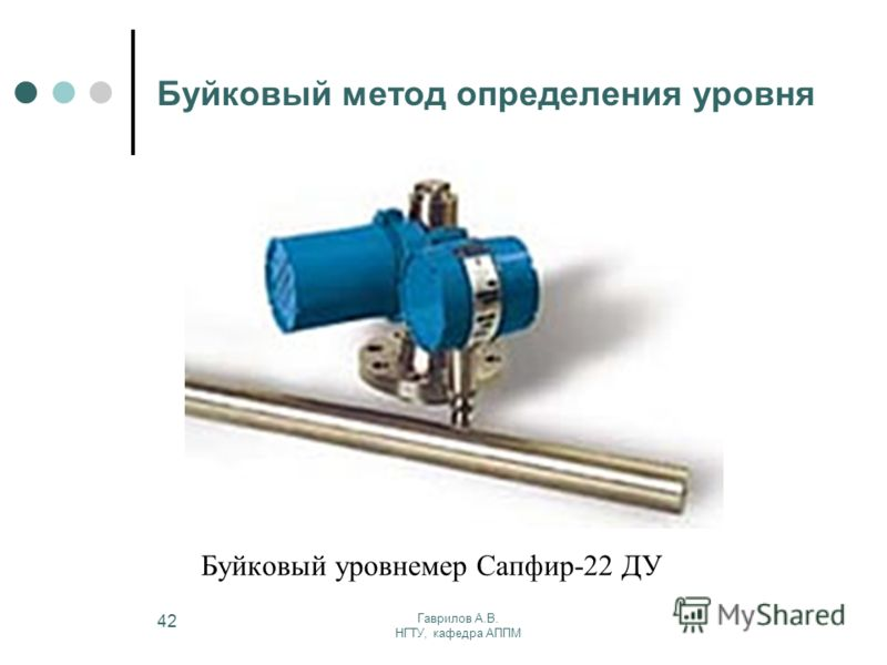 Гаврилов А.В. НГТУ, кафедра АППМ 42 Буйковый метод определения уровня Буйковый уровнемер Сапфир-22 ДУ