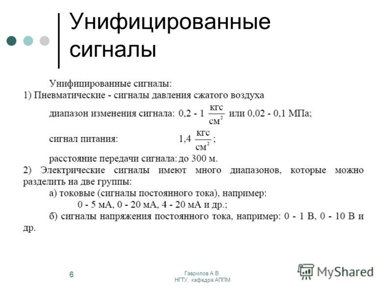Гаврилов А.В. НГТУ, кафедра АППМ 6 Унифицированные сигналы