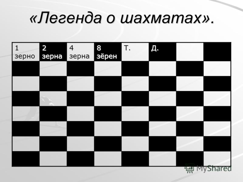 «Легенда о шахматах». 1 зерно 2 зерна 4 зерна 8 зёрен Т.Д.