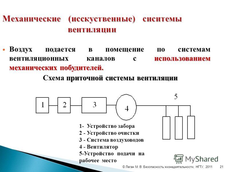 Леган М. В. Безопасность