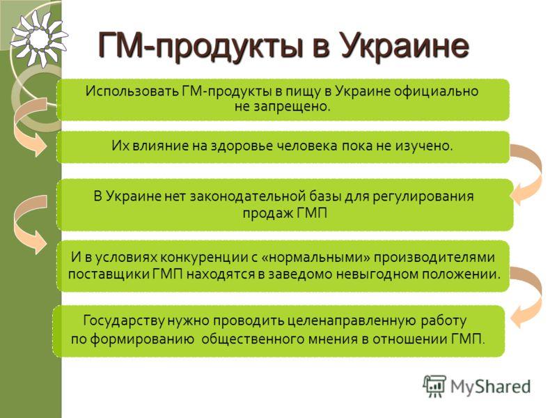 ГМ-продукты в Украине Использовать ГМ - продукты в пищу в Украине официально не запрещено. Их влияние на здоровье человека пока не изучено. В Украине нет законодательной базы для регулирования продаж ГМП И в условиях конкуренции с « нормальными » про