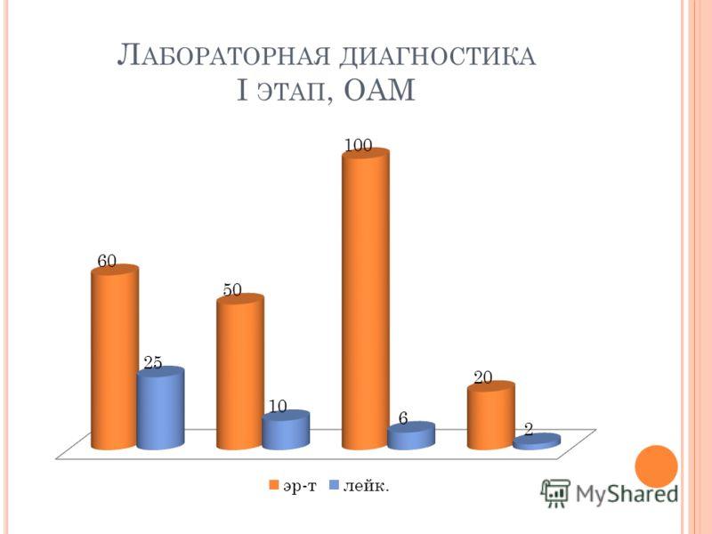 Л АБОРАТОРНАЯ ДИАГНОСТИКА I ЭТАП, ОАМ