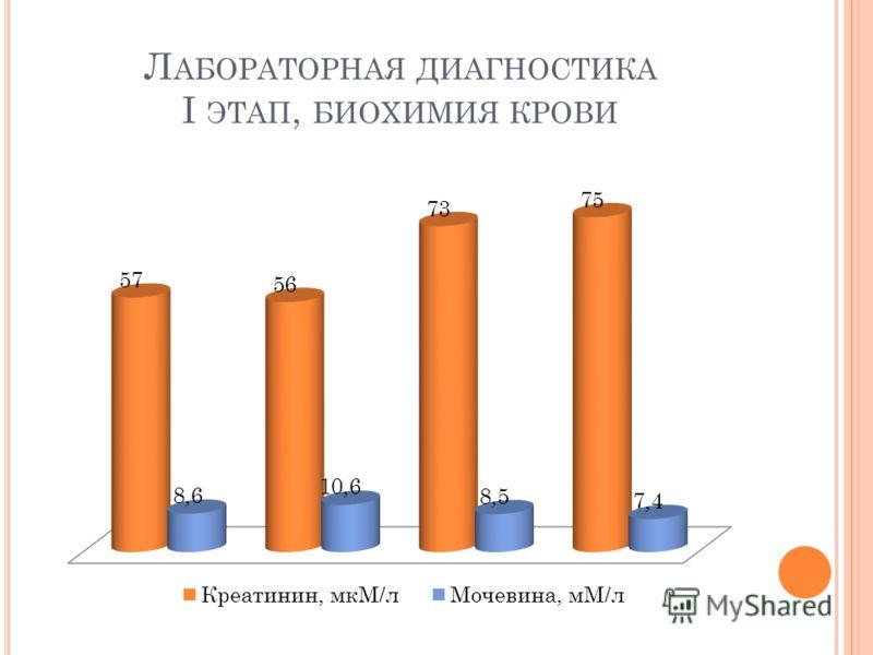 Л АБОРАТОРНАЯ ДИАГНОСТИКА I ЭТАП, БИОХИМИЯ КРОВИ