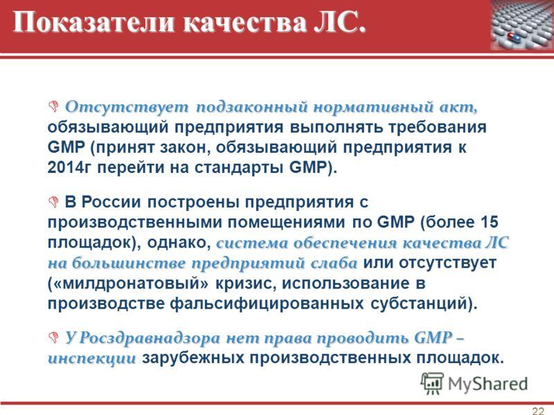 22 Отсутствует подзаконный нормативный акт, Отсутствует подзаконный нормативный акт, обязывающий предприятия выполнять требования GMP (принят закон, обязывающий предприятия к 2014г перейти на стандарты GMP). система обеспечения качества ЛС на большин