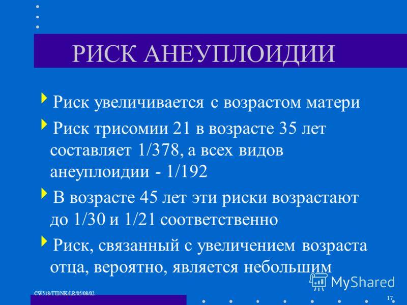 17 CW518/TTI/NK/LR/05/08/02 РИСК АНЕУПЛОИДИИ Риск увеличивается с возрастом матери Риск трисомии 21 в возрасте 35 лет составляет 1/378, а всех видов анеуплоидии - 1/192 В возрасте 45 лет эти риски возрастают до 1/30 и 1/21 соответственно Риск, связан