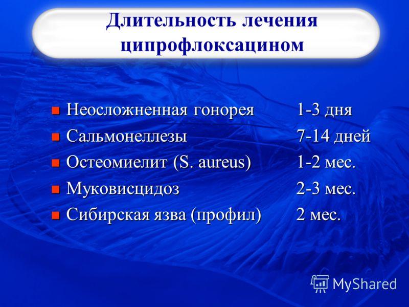 Длительность лечения ципрофлоксацином Неосложненная гонорея 1-3 дня Неосложненная гонорея 1-3 дня Сальмонеллезы7-14 дней Сальмонеллезы7-14 дней Остеомиелит (S. aureus)1-2 мес. Остеомиелит (S. aureus)1-2 мес. Муковисцидоз2-3 мес. Муковисцидоз2-3 мес.