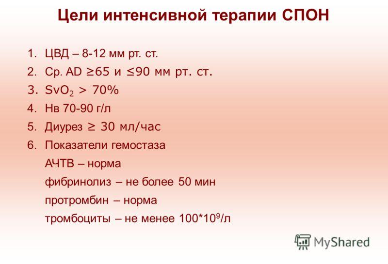 Цели интенсивной терапии СПОН 1.ЦВД – 8-12 мм рт. ст. 2.Ср. AD65 и 90 мм рт. ст. 3.SvO 2 > 70% 4.Нв 70-90 г/л 5.Диурез 30 мл/час 6.Показатели гемостаза АЧТВ – норма фибринолиз – не более 50 мин протромбин – норма тромбоциты – не менее 100*10 9 /л