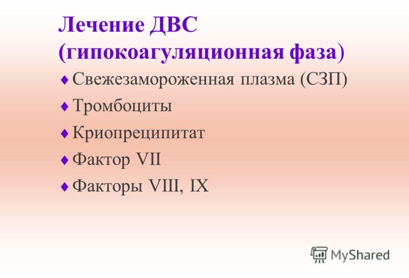 Лечение ДВС (гипокоагуляционная фаза) Свежезамороженная плазма (СЗП) Тромбоциты Криопреципитат Фактор VII Факторы VIII, IX