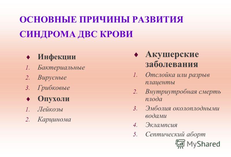 ОСНОВНЫЕ ПРИЧИНЫ РАЗВИТИЯ СИНДРОМА ДВС КРОВИ Инфекции 1. Бактериальные 2. Вирусные 3. Грибковые Опухоли 1. Лейкозы 2. Карцинома Акушерские заболевания 1. Отслойка или разрыв плаценты 2. Внутриутробная смерть плода 3. Эмболия околоплодными водами 4. Э