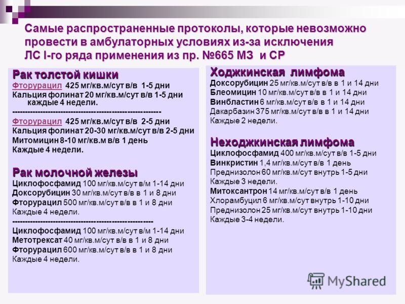 35 Самые распространенные протоколы, которые невозможно провести в амбулаторных условиях из-за исключения ЛС I-го ряда применения из пр. 665 МЗ и СР Рак толстой кишки ФторурацилФторурацил 425 мг/кв.м/сут в/в 1-5 дни Кальция фолинат 20 мг/кв.м/сут в/в