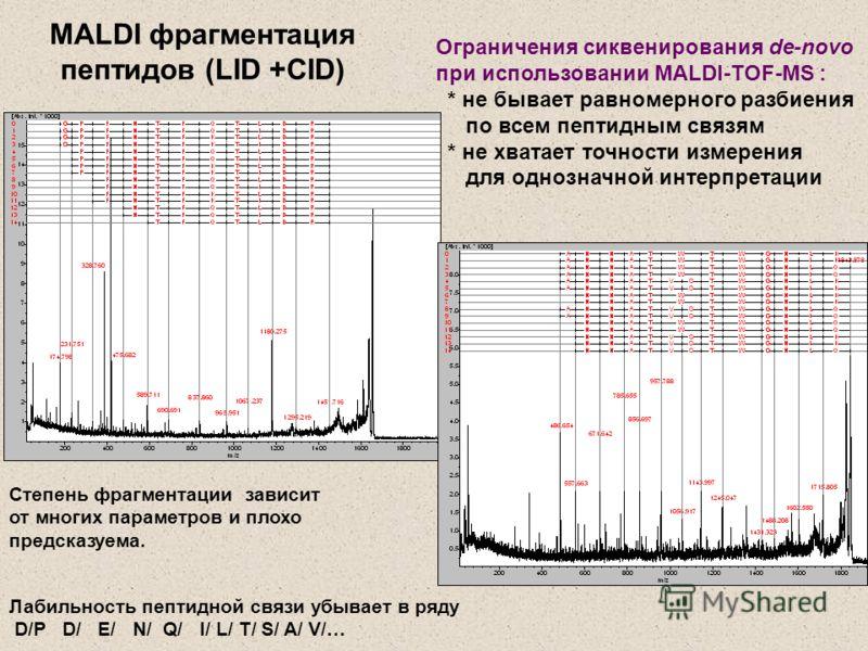 Лабильность пептидной связи убывает в ряду D/P D/ E/ N/ Q/ l/ L/ T/ S/ A/ V/… Степень фрагментации зависит от многих параметров и плохо предсказуема. Ограничения cиквенирования de-novo при использовании MALDI-TOF-MS : * не бывает равномерного разбиен