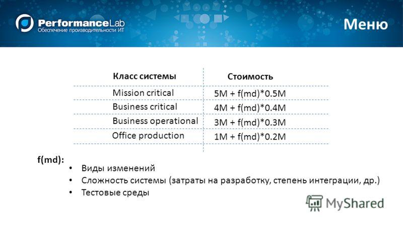 Меню Класс системы Стоимость Mission critical Business critical Business operational Office production 5M + f(md)*0.5M 4M + f(md)*0.4M 3M + f(md)*0.3M 1M + f(md)*0.2M Виды изменений Сложность системы (затраты на разработку, степень интеграции, др.) Т