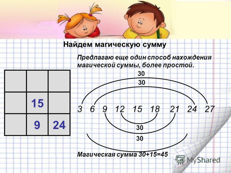 Найдем магическую сумму Предлагаю еще один способ нахождения магической суммы, более простой. 3 6 9 12 15 18 21 24 27 Магическая сумма 30+15=45 15 924 30