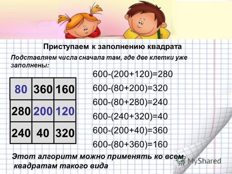 Приступаем к заполнению квадрата Подставляем числа сначала там, где две клетки уже заполнены: 80360160 280 200120 24040320 600-(200+120)=280 600-(80+200)=320 600-(80+280)=240 600-(240+320)=40 600-(200+40)=360 600-(80+360)=160 Этот алгоритм можно прим