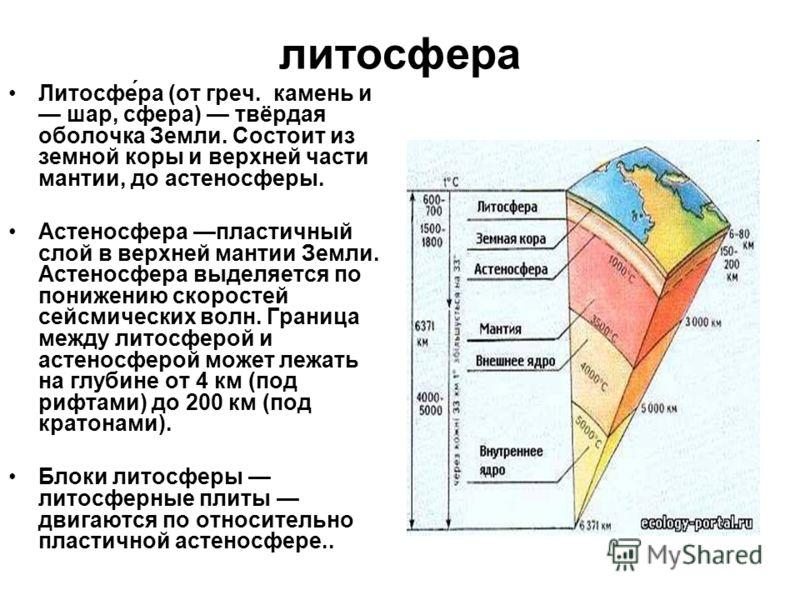 литосфера Литосфе́ра (от греч. камень и шар, сфера) твёрдая оболочка Земли. Состоит из земной коры и верхней части мантии, до астеносферы. Астеносфера пластичный слой в верхней мантии Земли. Астеносфера выделяется по понижению скоростей сейсмических
