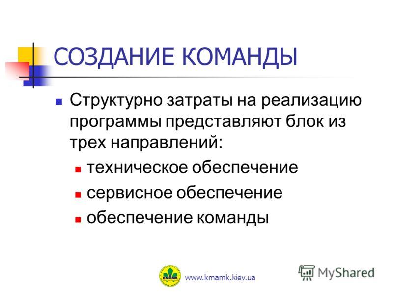 СОЗДАНИЕ КОМАНДЫ Структурно затраты на реализацию программы представляют блок из трех направлений: техническое обеспечение сервисное обеспечение обеспечение команды www.kmamk.kiev.ua
