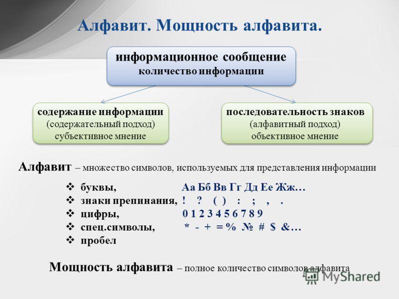 содержание информации (содержательный подход) субъективное мнение последовательность знаков (алфавитный подход) объективное мнение Алфавит – множество символов, используемых для представления информации информационное сообщение количество информации
