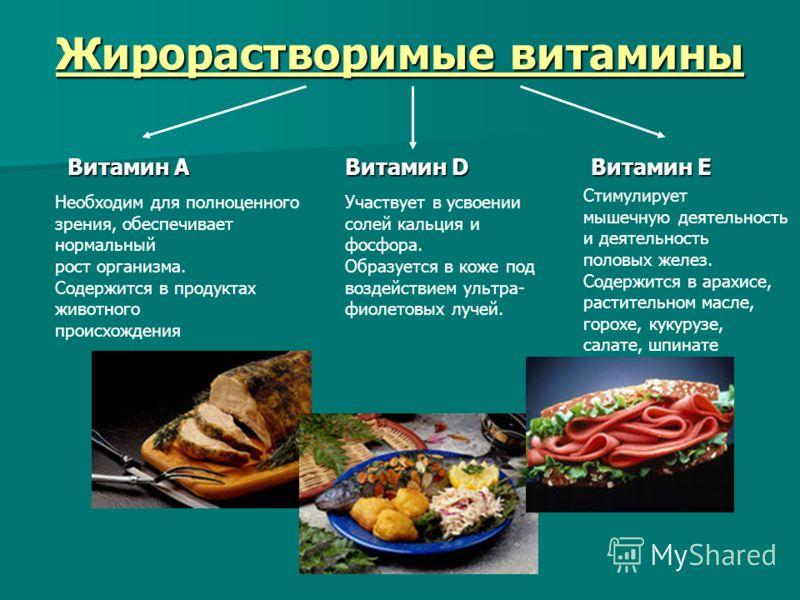 Жирорастворимые витамины ВитаминА Витамин А Витамин D Витамин Е Необходим для полноценного зрения, обеспечивает нормальный рост организма. Содержится в продуктах животного происхождения Участвует в усвоении солей кальция и фосфора. Образуется в коже