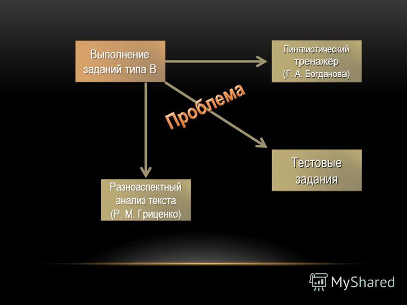 Выполнение заданий типа B Разноаспектный анализ текста (Р. М. Гриценко) Разноаспектный анализ текста (Р. М. Гриценко) Тестовые задания Лингвистическийтренажёр (Г. А. Богданов а ) Лингвистическийтренажёр